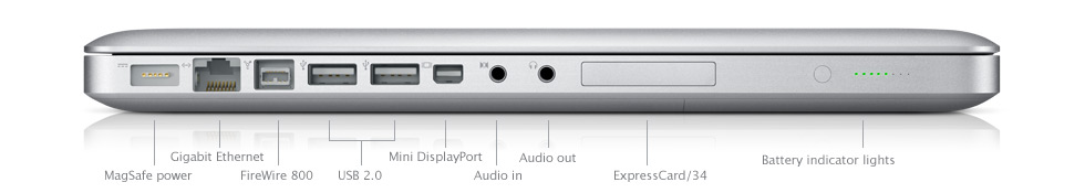 Apple macbook pro features macbook pro notebook port diagram ccuart Image collections